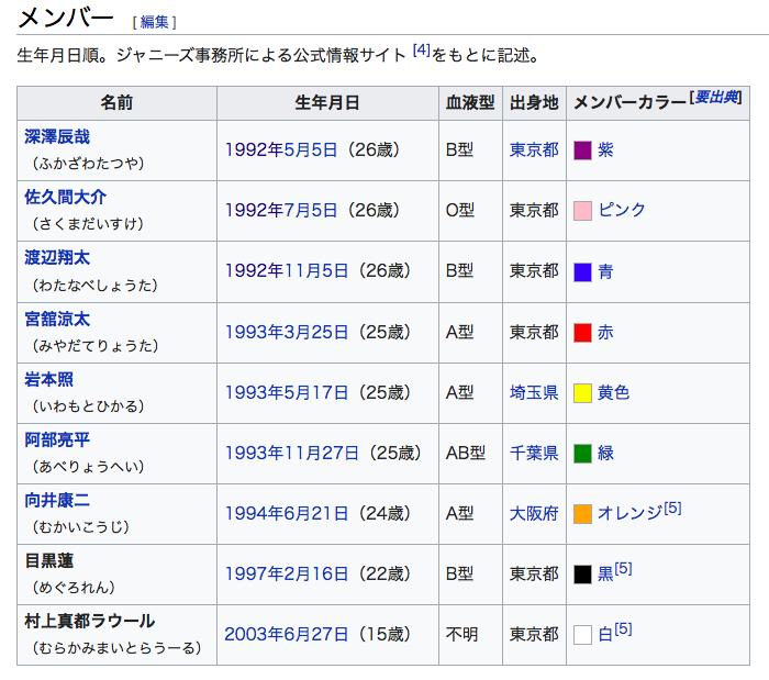 テレビ タイム 東海 ライドオン RIDE ON
